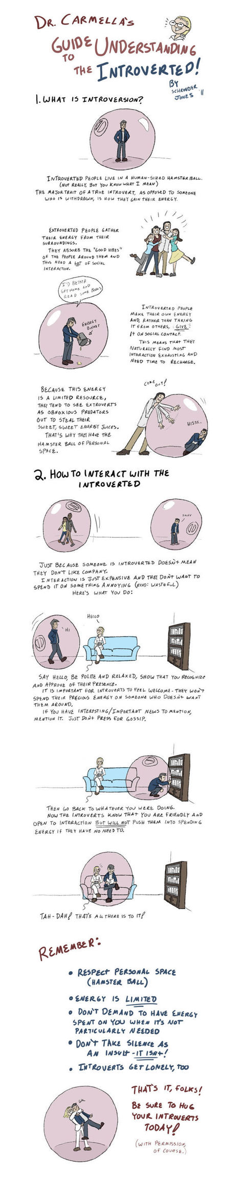 Your Guide To Interacting With An Introvert | Knowledge Broker | Scoop.it