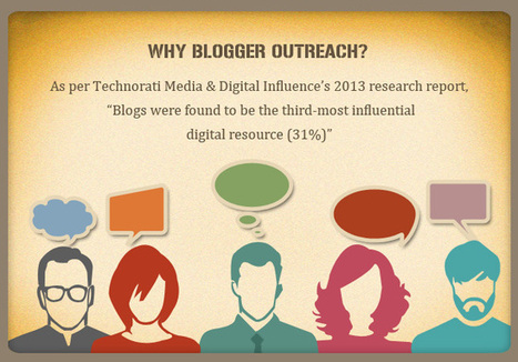 Blogger Outreach: The Next Big Thing? | Blogger's World | Scoop.it
