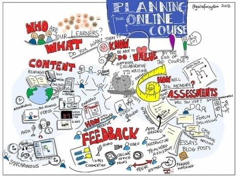 Planning your Online Course   Notas de eLearning   Scoop.it