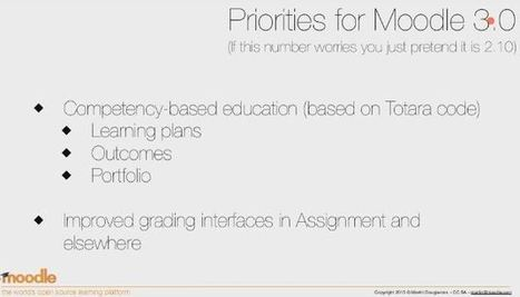 Roadmap Priorities for Moodle 3.0 | Moodle and Web 2.0 | Scoop.it