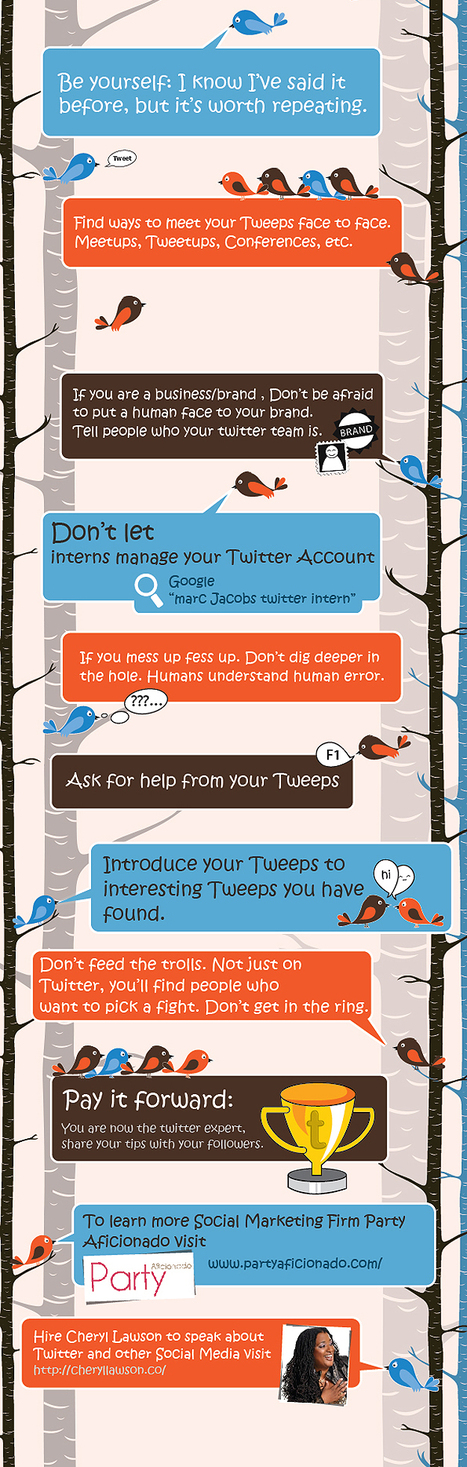 Twitter Tips Every Teacher should Know (infographic) | iEduc | Scoop.it