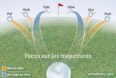 Le Figaro Golf - Matériel - Comment bien maîtriser les effets | Nouvelles du golf | Scoop.it