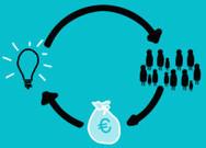 Il Crowdfunding: evoluzioni e prospettive per il 2013   CSI ...   Crowdfunding e sussidiarietà orizzontale. Integrazione, confronto e limiti.   Scoop.it