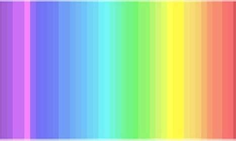 Εσείς πόσα χρώματα βλέπετε; Κάντε το τεστ! | omnia mea mecum fero | Scoop.it