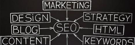 Marketing Online: Tendencias 2013 - Marketing digital & Estrategia ...   CAMPAÑAS DE FIDELIZACION ON LINE ROPA DE MUJER   Scoop.it