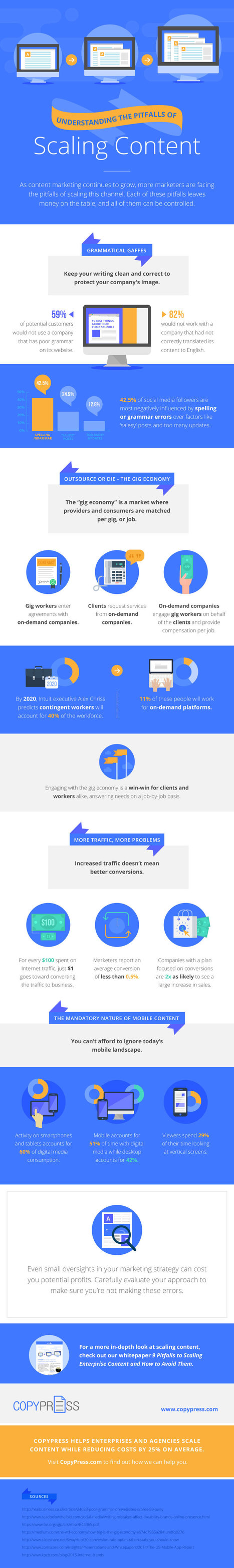Avoiding the Pitfalls of Scaling Quality Content #Infographic | MarketingHits | Scoop.it