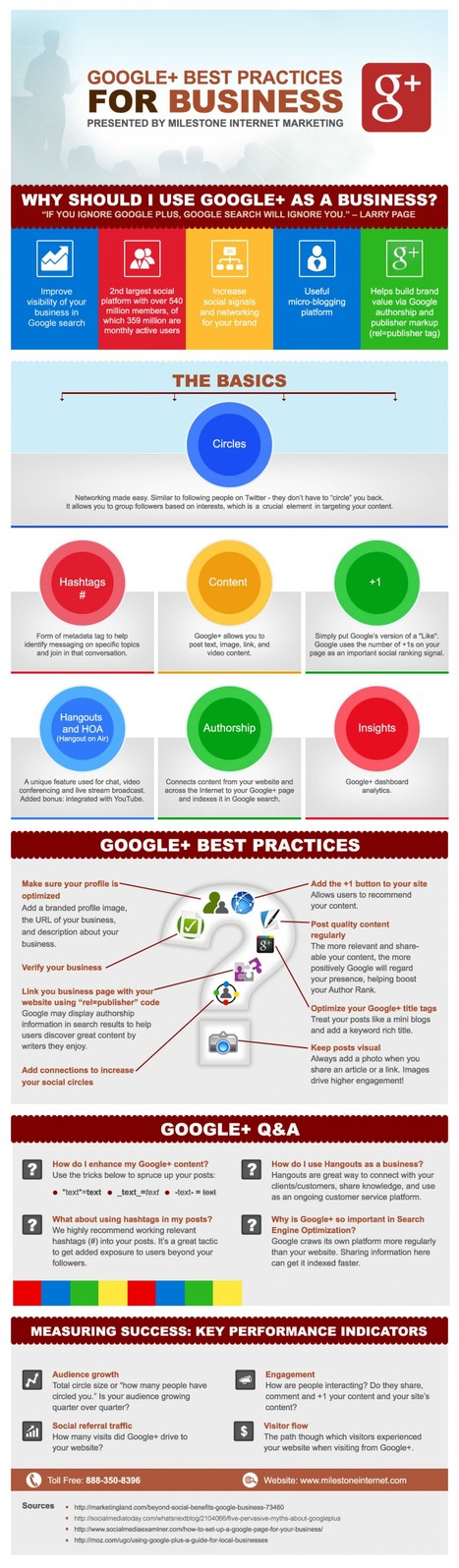 INFOGRAPHIC: Google+ Best Practices for Business | Cloud Central | Scoop.it
