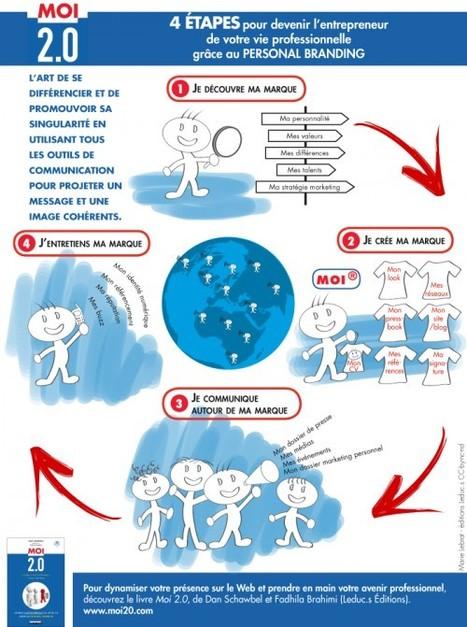 [Infographie] Moi 2.0 – Devenez l'entrepreneur de votre vie grâce au Personal Branding | Websourcing.fr | Personal Branding and Professional networks - @Socialfave @TheMisterFavor @TOOLS_BOX_DEV @TOOLS_BOX_EUR @P_TREBAUL @DNAMktg @DNADatas @BRETAGNE_CHARME @TOOLS_BOX_IND @TOOLS_BOX_ITA @TOOLS_BOX_UK @TOOLS_BOX_ESP @TOOLS_BOX_GER @TOOLS_BOX_DEV @TOOLS_BOX_BRA | Scoop.it