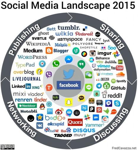 Panorama des médias sociaux 2015 | iEduc | Scoop.it
