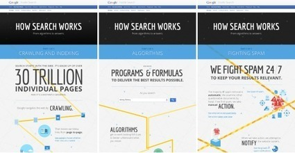 The Perils Of Parallax Design For SEO | Graphic and Web Designing Jobs | Scoop.it