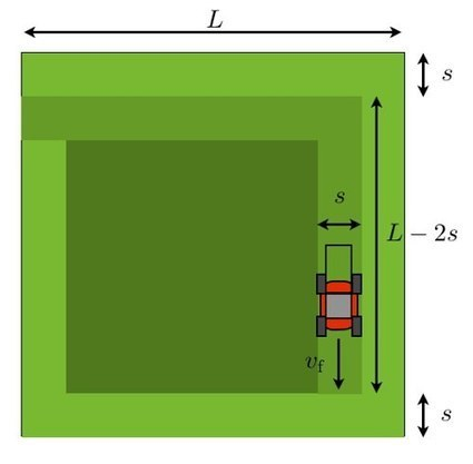 Optimal Lawn Mowing Patterns | Wired Science | Wired.com | PhysicsLearn | Scoop.it