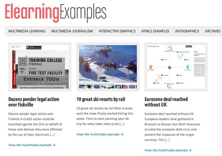 Great Content Curation Models: E-learning Examples by David Anderson | social media literacy | Scoop.it