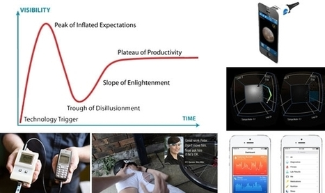 5 Technologies Cutting through mHealth Hype | Qmed | Innovation in Health | Scoop.it
