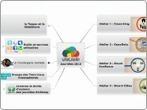 Journées UniCamp 2013 - Mind Map | Mind Mapping | Scoop.it