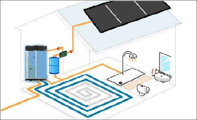 Climatización de interiores sin necesidad de electricidad | Ecología | climatizacion | Scoop.it