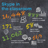 Infographics for Teaching and Learning