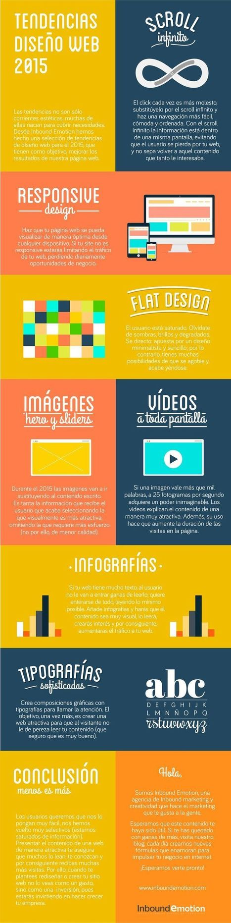 Tendencias en Diseño Web para 2015 #infografia #infographic #design | Seo, Social Media Marketing | Scoop.it