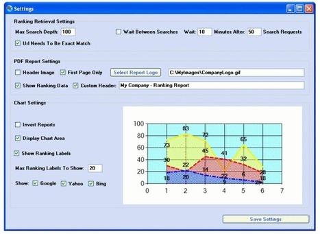 Rank Checker & Website Monitoring Tool | Search Engine Rank Checker | Scoop.it