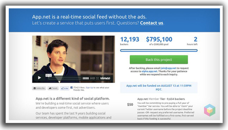 Réseaux sociaux : App.net, le réseau sans publicité | Communication Romande | Scoop.it