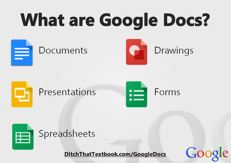 20 Powerful Google Docs Uses | Ditch That Textbook | Technology | Scoop.it