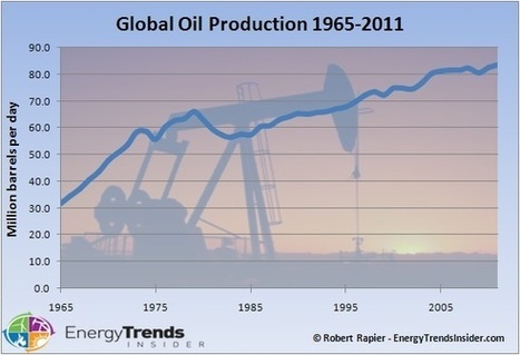 About Those Plunging Oil Prices | Sustain Our Earth | Scoop.it