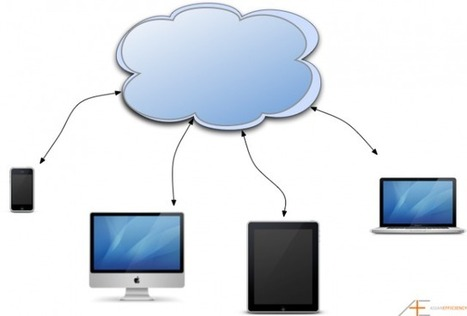 Sync: How Technology Makes Us More Efficient | Asian Efficiency | The World Wide Web | Scoop.it