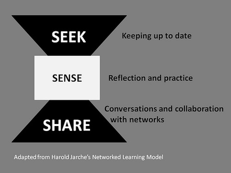 Using Social Media for Professional Learning:  Seek, Sense, and Share | Education & Life Long Learning | Scoop.it