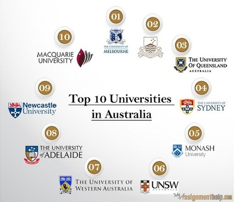 colleges top 10 write my assignment australia