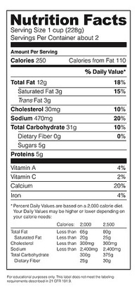 Guide to Decoding Nutrition Facts: How to Read a Nutrition Label | Nutrition Labels | Scoop.it