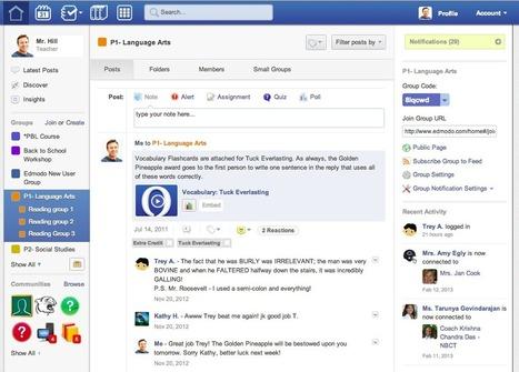 Diverse Social Media tools | Onderwijs, ICT, Internet | Scoop.it