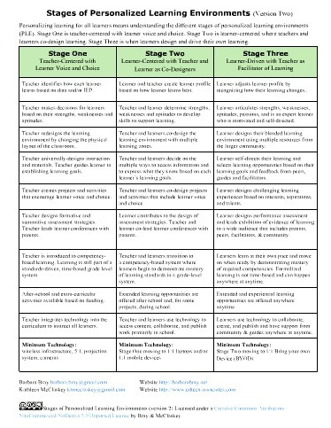 Version 2-Stages of Personalized Learning Environments | Bray & McClaskey | Teaching in the XXI century | Scoop.it