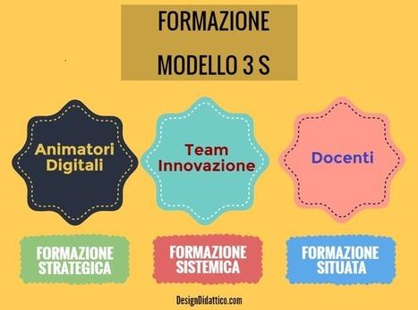 Uno Schema per la Formazione di Animatori, Team e Docenti: il Modello 3 S (Strategico, Sistemico, Situato) | Lim | Scoop.it