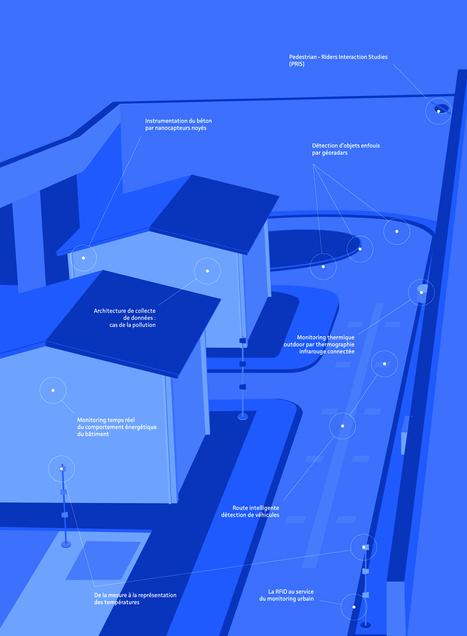 SENSE-CITY : la mini-ville où tout se mesure - Francis Demoz | Actu de l'Aménagement Urbain | Scoop.it