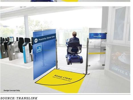 TransLink to spend $5 million on gates for disabled train riders | Accessible Travel | Scoop.it