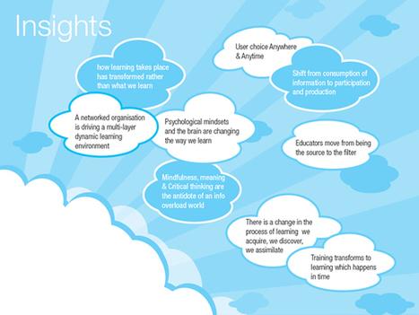 Digital Storytelling 101 | Edtech PK-12 | Scoop.it