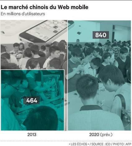 La course à l'Internet mobile est lancée en Chine | Veille digitale | Scoop.it