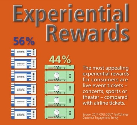 Consumers demand experiential rewards from loyalty programs | Digital & eCommerce | Scoop.it