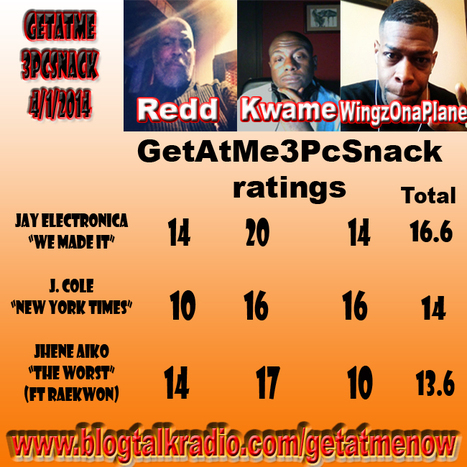 "GetAtMe-3PcSnack Scorecard and Review.  Our winner this week is Jay Electronica ft JayZ ""WeMadeIt"" 