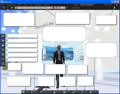 Second Life Quickstart - Second Life | Mundos Virtuales, Educacion Conectada y Aprendizaje de Lenguas | Scoop.it