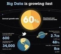 What Is Big Data? | TIG | Scoop.it