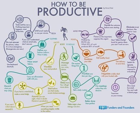 25-habitos-productividad.png (1280x1035 pixels) | Como hacerlo fácil | Scoop.it