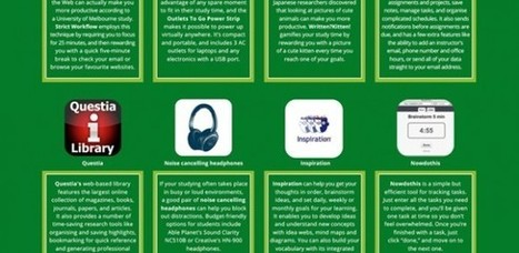 How To Be Effective When Studying - Infographic | Bibliotecas Escolares | Scoop.it
