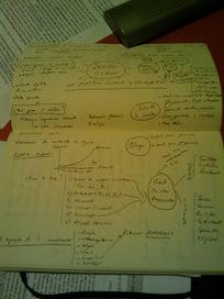 El poder del pensamiento visual, visual thinking | Formación, Aprendizaje, Redes Sociales y Gestión del Conocimiento en Ciencias de la Salud 2.0 | Scoop.it