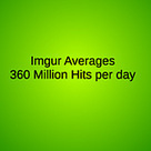 imgur: the simple image sharer | Things to do on the www | Scoop.it