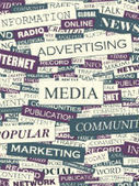 Spotlight | Media Mixology 101: Blending Direct and Digital Campaigns | Automotive Direct Marketing | Scoop.it