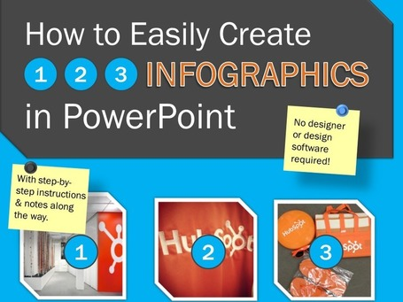 Simple Guide to Creating Infographics in PowerPoint [Template] | Social Media Butterflies | Scoop.it