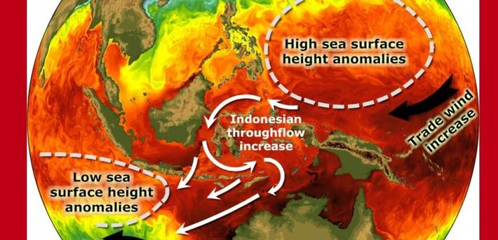 Réchauffement : l'océan Indien a fait tampon | Océan et climat, un équilibre nécessaire | Scoop.it