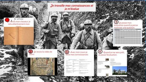CH2 La 1ere Guerre mondiale - Rostand C116 | Enseñar Geografía e Historia en Secundaria | Scoop.it