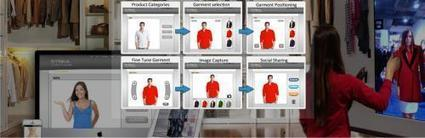 To Know About Virtual Dressing Room by Virtual Dressing Room App - Fityour | Virtual Dressing Room App | Scoop.it