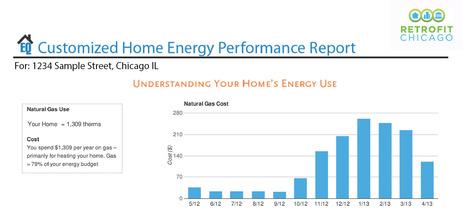 La ville de Chicago est la première aux USA à afficher les coûts énergétiques des logements en $/mois pour chaque énergie consommée (EN) | Transition Energétique | Scoop.it
